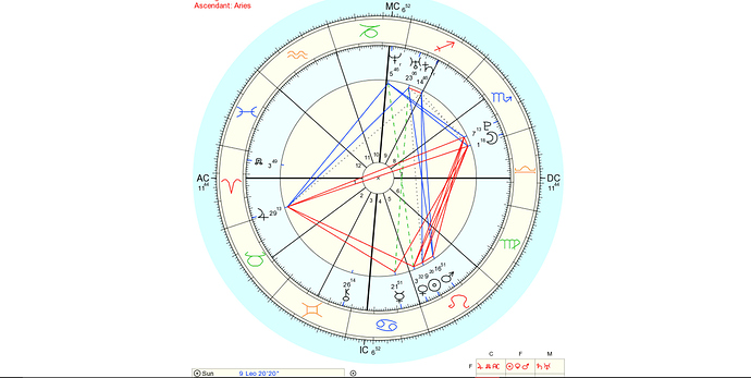 Star Chart 1